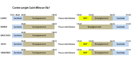 rythmes scolaires contre-projet SMEV